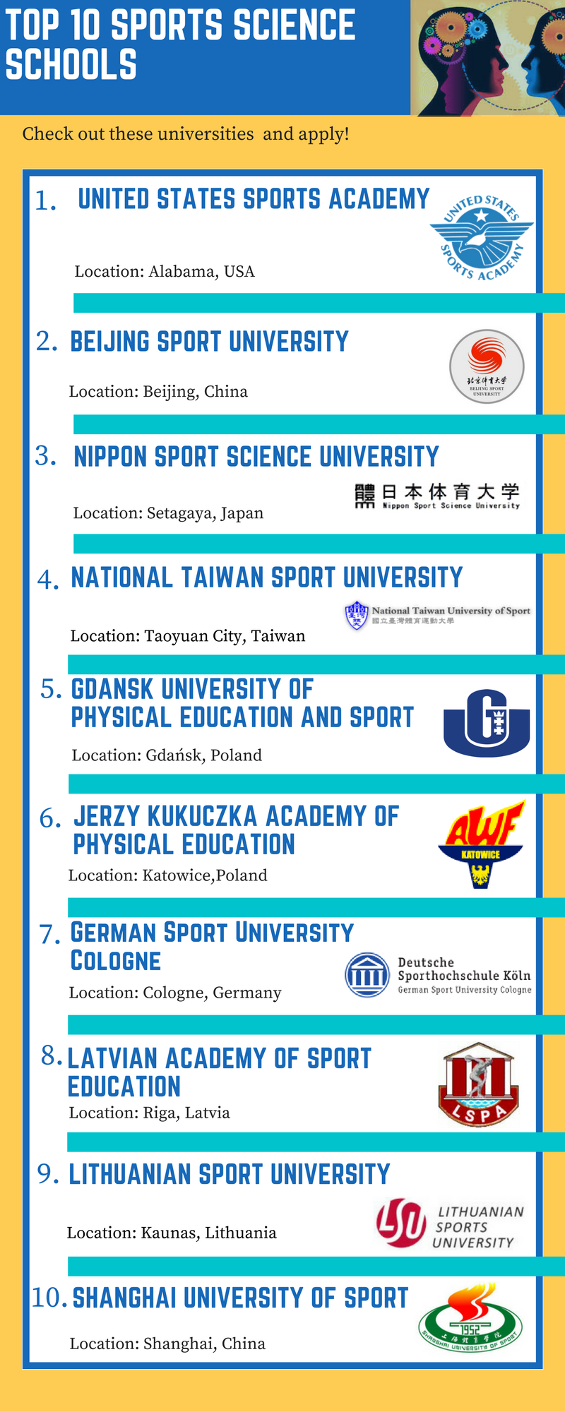 top 10 sports science schools